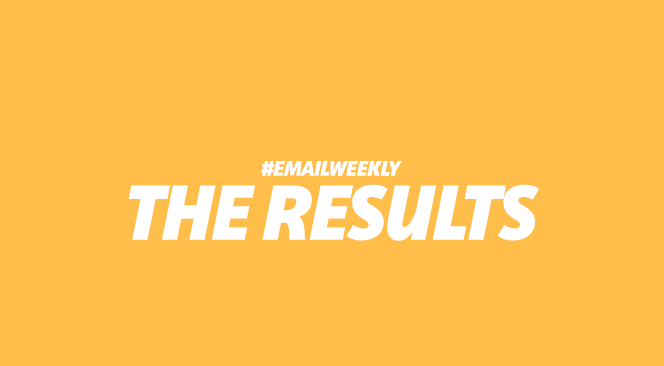 Results from our #Emailweekly test